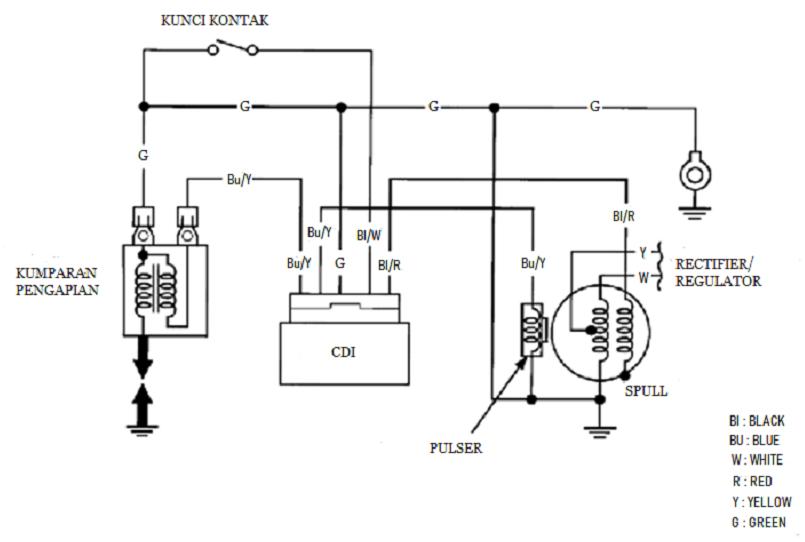 Skema Sistem Pengapian Sepeda Motor Cdi Serta Cara Kerja Gambar Skema Rangkaian Elektronika